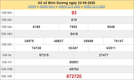 Soi Cầu Xsbd 29 5 2020 Dự đoan Xổ Số Binh Dương Hom Nay Thứ 6 Ngay 29 5
