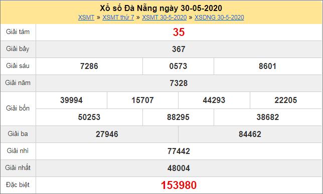 Thống kê kết quả xổ số miền Trung – XSDNG 30/5/2020