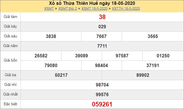 Thống kê kết quả xổ số miền Trung – XSTTH 18/5/2020