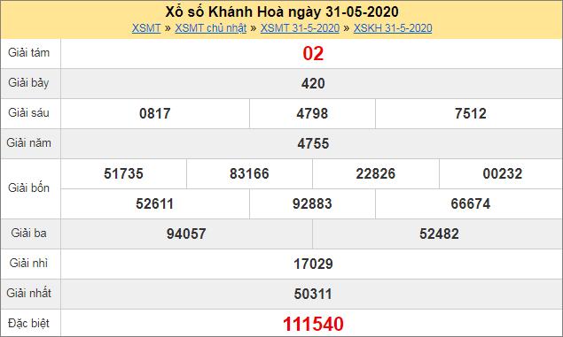 Thống kê kết quả xổ số miền Trung – XSKH 31/5/2020