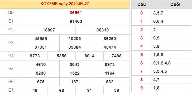 Bảng kết quả XSMB 27/5/2020 hôm qua