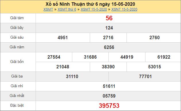 Thống kê kết quả xổ số miền Trung – XSNT 15/5/2020
