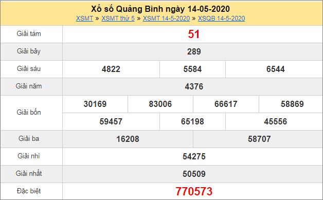 Thống kê kết quả xổ số miền Trung – XSQB 14/5/2020