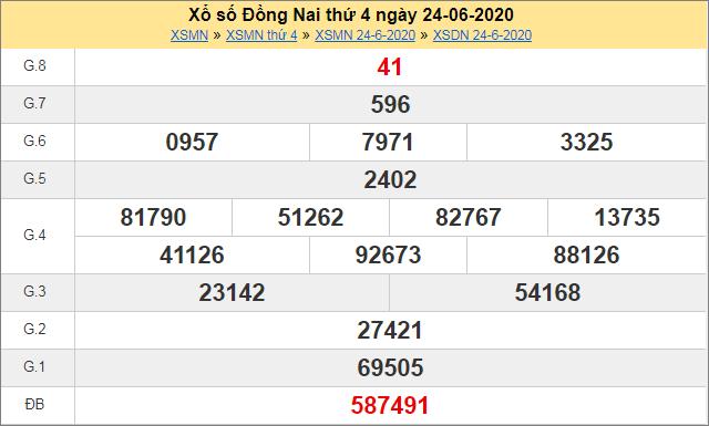 Thống kê kết quả xổ số miền Nam – XSDN 24/6/2020 thứ tưtuần trước