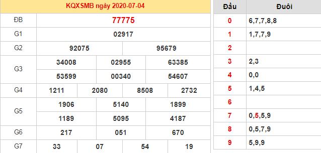 Bảng kết quả XSMB 4/7/2020 hôm qua