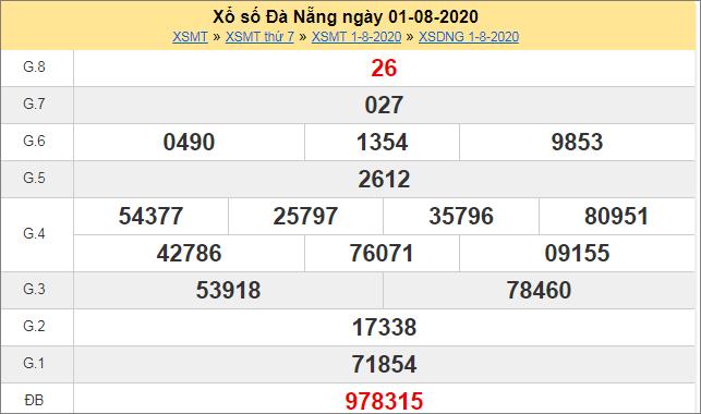 Thống kê kết quả xổ số miền Trung – XSDNG 1/8/2020
