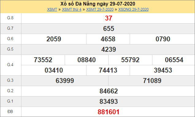 Thống kê kết quả xổ số miền Trung – XSDNG 29/7/2020