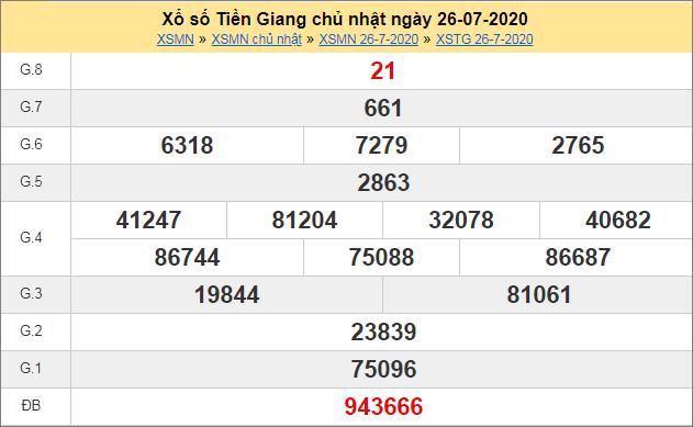 Thống kê kết quả xổ số miền Nam – XSTG 26/7/2020 chủ nhậttuần trước