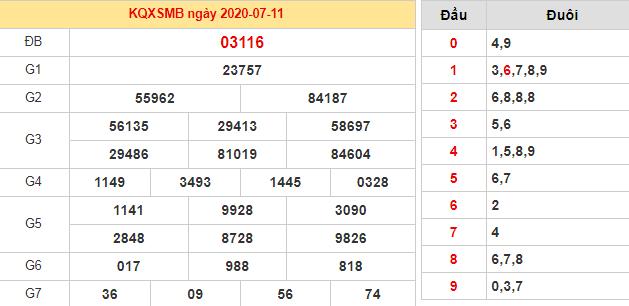 Bảng kết quả XSMB 11/7/2020 hôm qua
