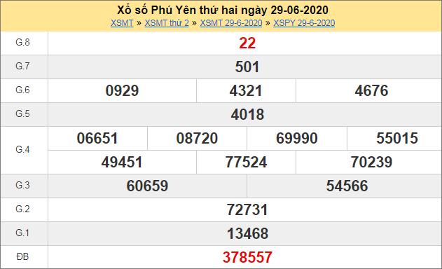 Thống kê kết quả xổ số miền Trung – XSPY 29/6/2020 thứ haituần trước