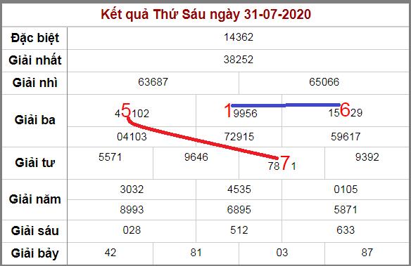 Soi cầu XSMB bạch thủ lô rơi 3 ngày qua tính đến 1/8/2020