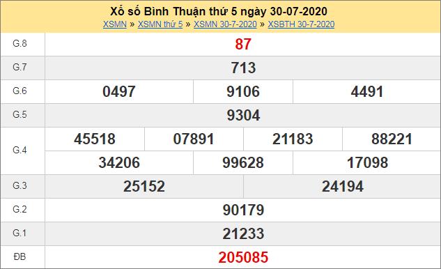 Thống kê kết quả xổ số miền Nam – XSBTH 30/7/2020 thứ nămtuần trước