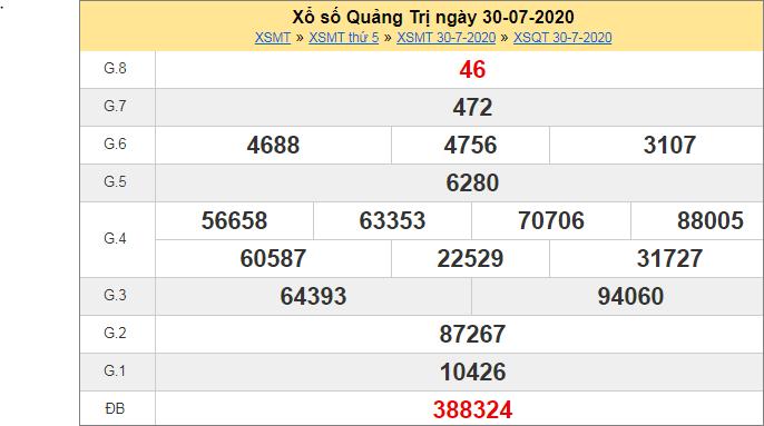 Thống kê kết quả xổ số miền Trung – XSQT 30/7/2020