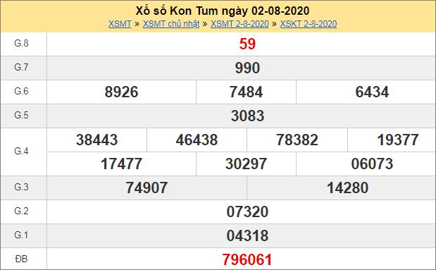 Thống kê kết quả xổ số miền Trung – XSKTUM 2/8/2020