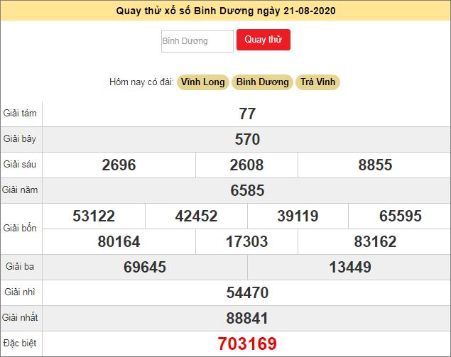 Soi Cầu Xsbd 21 8 2020 Dự đoan Xổ Số Binh Dương Hom Nay Thứ 6 Ngay 21 8