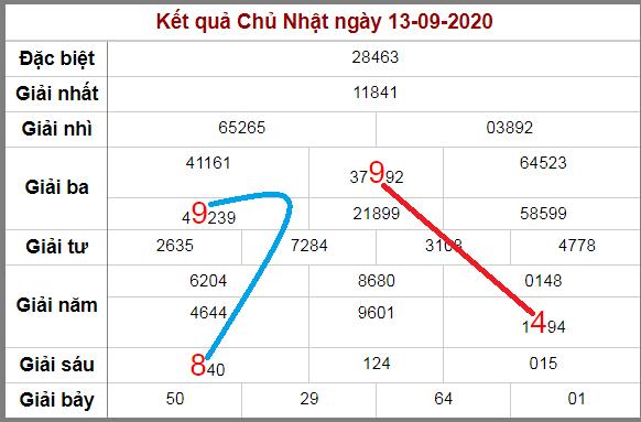 Soi cầu XSMB bạch thủ lô rơi 3 ngày qua tính đến 14/9/2020