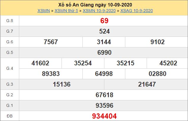 Bảng thống kê kết quả An Giang ngày 10/9/2020 tuần trước