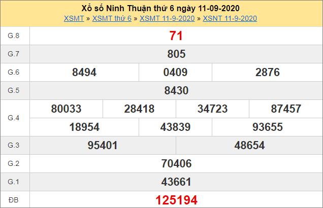 Bảng thống kê kết quả Ninh Thuận ngày 11/9/2020 tuần trước