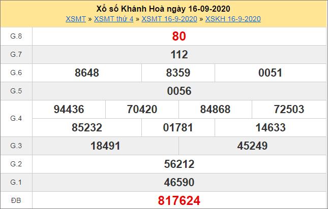 Bảng thống kê kết quả Khánh Hòa ngày 13/9/2020 tuần trước