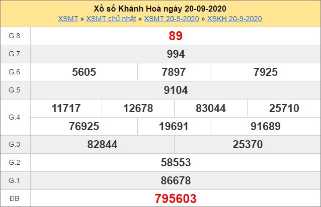 Bảng thống kê kết quả Khánh Hòa ngày 20/9/2020 tuần trước