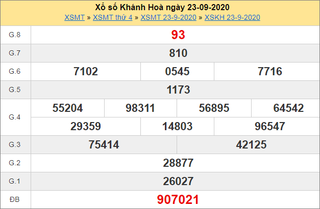 Bảng thống kê kết quả Khánh Hòa ngày 23/9/2020 tuần trước