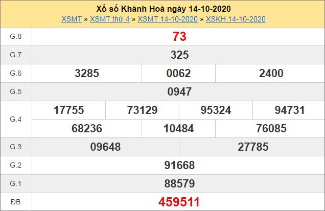Bảng thống kê kết quả Khánh Hòa ngày 14/10/2020 tuần trước