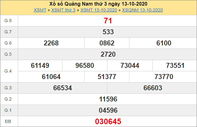 Bảng thống kê kết quả Quảng Nam ngày 13/10/2020 tuần trước