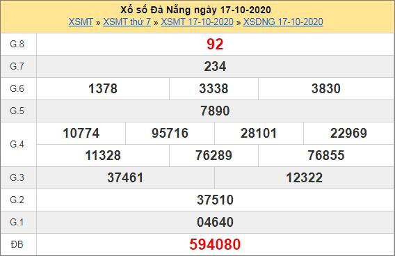 Bảng thống kê kết quả Đà Nẵng ngày 17/10/2020 tuần trước