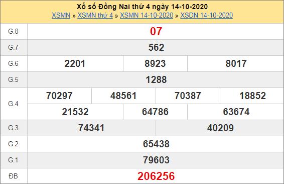 Bảng thống kê kết quả Đồng Nai ngày 14/10/2020 tuần trước