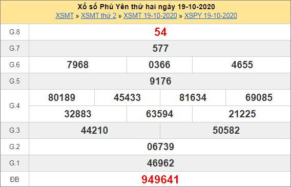 Bảng thống kê kết quả Phú Yên ngày 19/10/2020 tuần trước