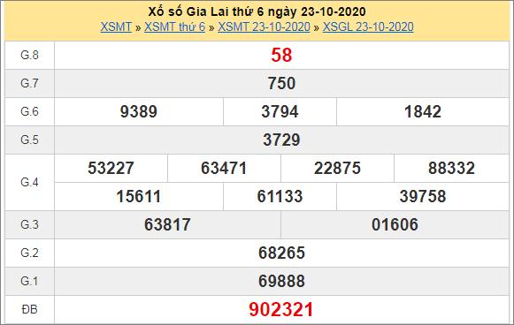 Bảng thống kê kết quả Gia Lai ngày 23/10/2020 tuần trước