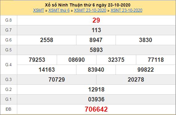 Bảng thống kê kết quả Ninh Thuận ngày 23/10/2020 tuần trước