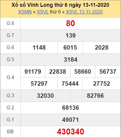 Bảng thống kê kết quả Vĩnh Long ngày 13/11/2020 tuần trước