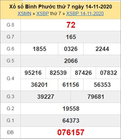 Bảng thống kê kết quả Bình Phước ngày 14/11/2020 tuần trước