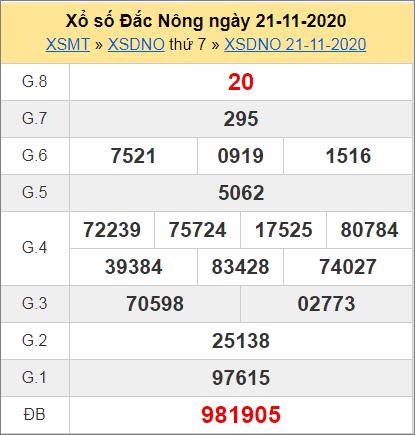 Bảng thống kê kết quả Đắk Nông ngày 21/11/2020 tuần trước