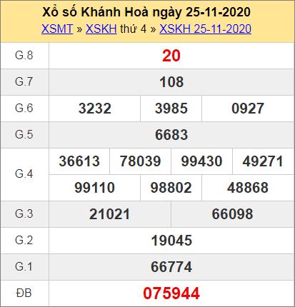 Bảng thống kê kết quả Khánh Hòa ngày 25/11/2020 tuần trước