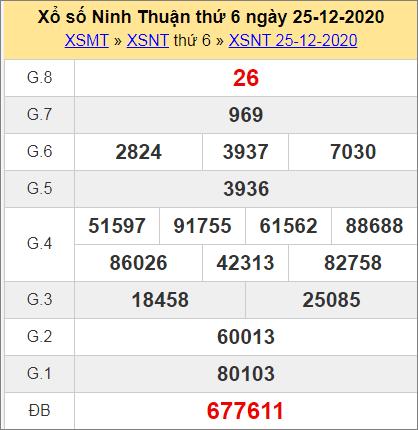 Bảng thống kê kết quả Ninh Thuận ngày 25/12/2020 tuần trước
