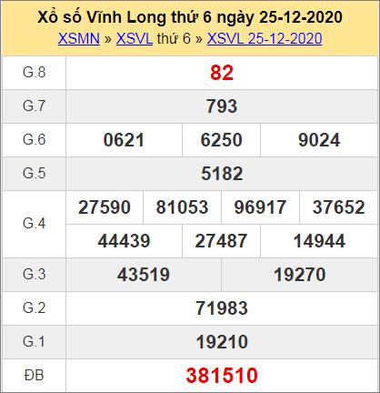 Kết quả Vĩnh Long ngày 25/12/2020 tuần trước