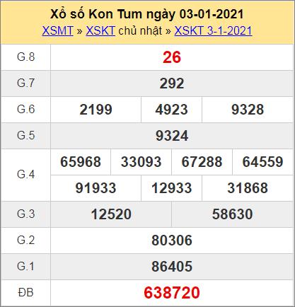 Kết quả Kon Tum ngày 3/1/2021 tuần trước