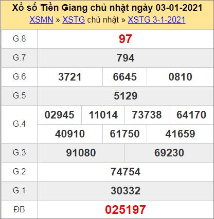 Kết quả Tiền Giang ngày 3/1/2021 tuần trước