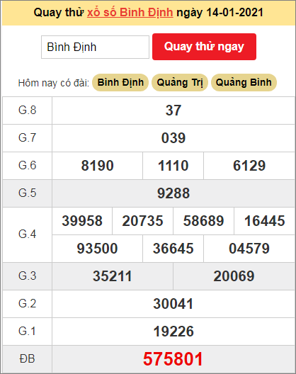 Quay thử kết quả ngày hôm nay14/1/2021 đài Bình Định