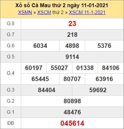 Kết quả Cà Mau ngày 11/1/2021 tuần trước