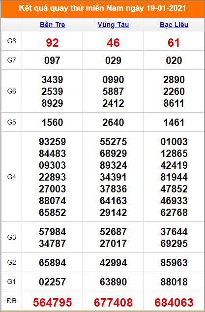 Quay thử kết quả Bến Tre- Bạc Liêu - Vũng Tàu ngày 19/1/2021