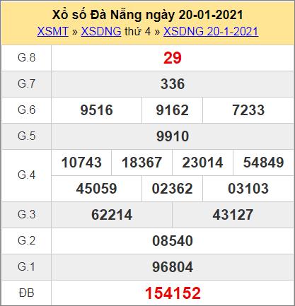 Kết quả Đà Nẵng ngày 20/1/2021 tuần trước