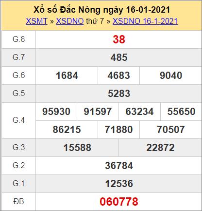 Kết quả Đắk Nông ngày 16/1/2021 tuần trước