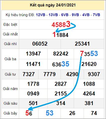 Soi cầu XSMB bạch thủ lô rơi 3 ngày qua tính đến 25/1