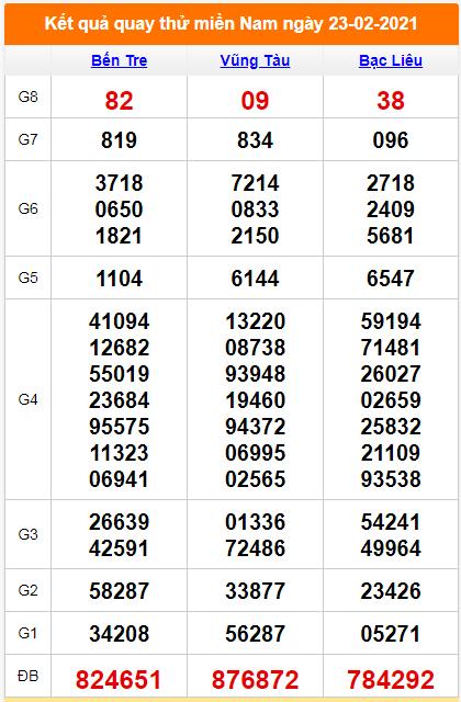 Quay thử kết quả Bến Tre- Bạc Liêu - Vũng Tàu ngày 23/2/2021