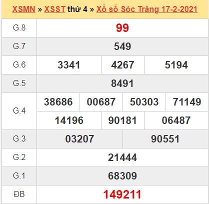 Kết quả Sóc Trăng ngày 17/2/2021 tuần trước