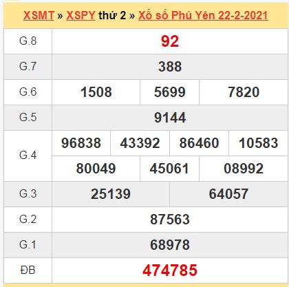 Kết quả Phú Yên ngày 22/2/2021 tuần trước