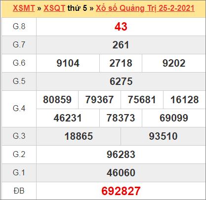 Kết quả Quảng Trị ngày 25/2/2021 tuần trước